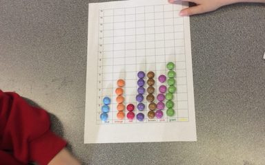 We're all a bunch of smarties in Year 2!